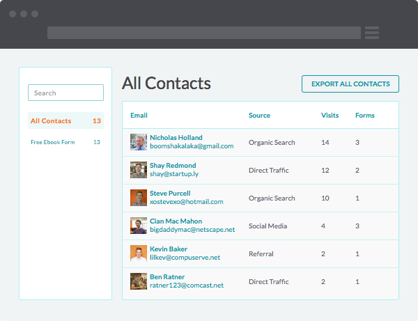 Leadin plugin contact management
